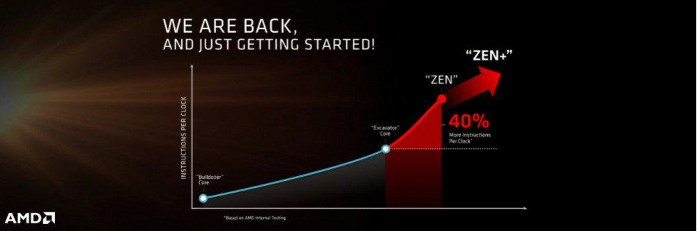 GPU Vega AMD Zen+