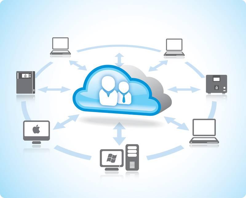 Migliori servizi Cloud Storage