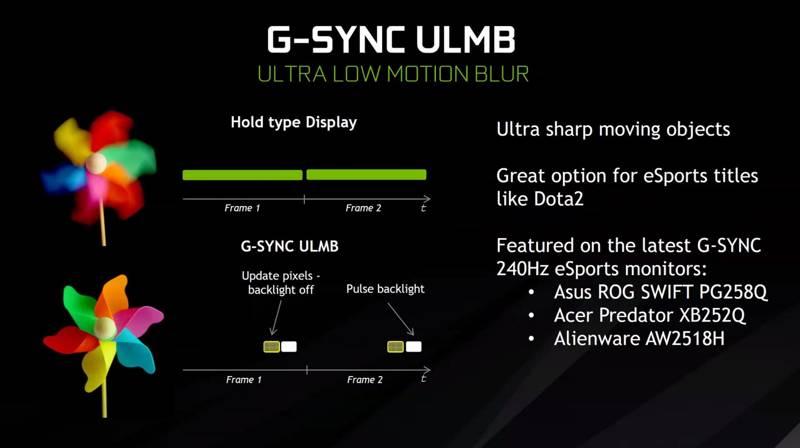 FreeSync vs. G-Sync Ultra Low Motion Blur