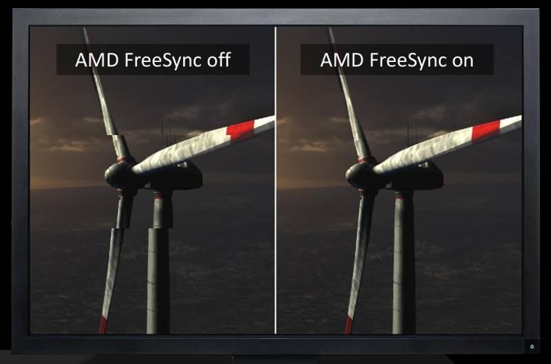 G-Sync vs FreeSync differenze