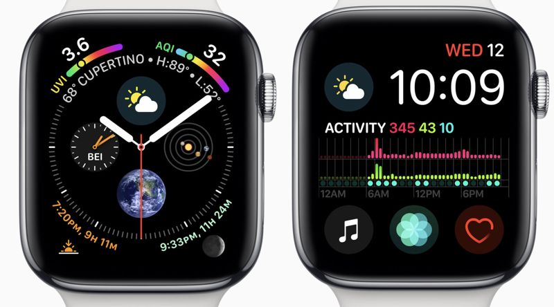 Apple Watch serie 4 nuovi quadranti watch face