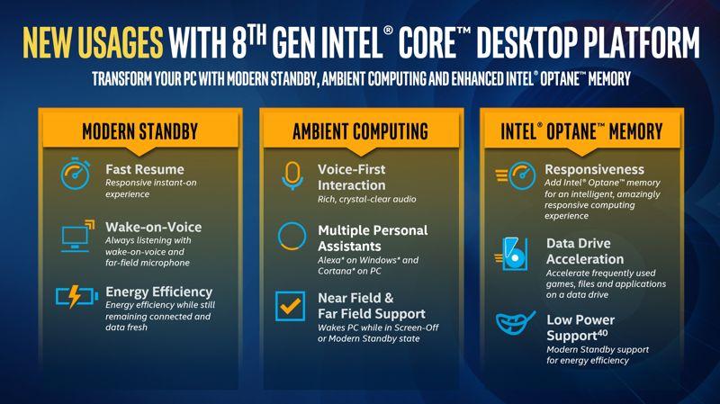 Schede madri Intel serie 300 Confronto delle caratteristiche