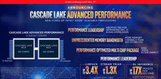 Intel Cascade Lake AP 48 core