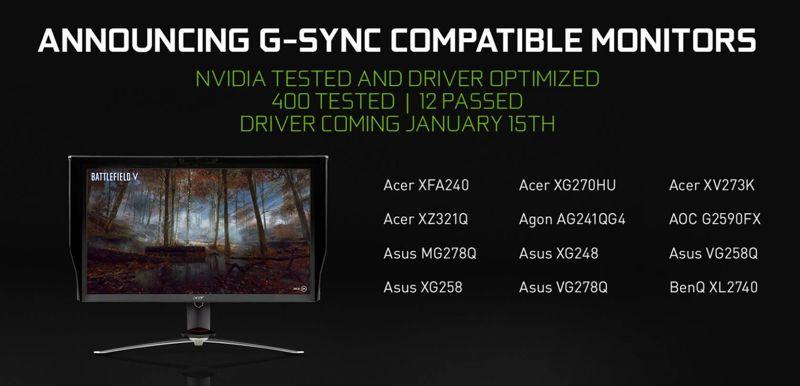 12 monitor FreeSync compatibili tecnologia G-Sync