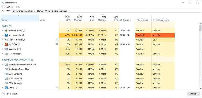 app scaricano la batteria del portatile Controllare il Task Manager
