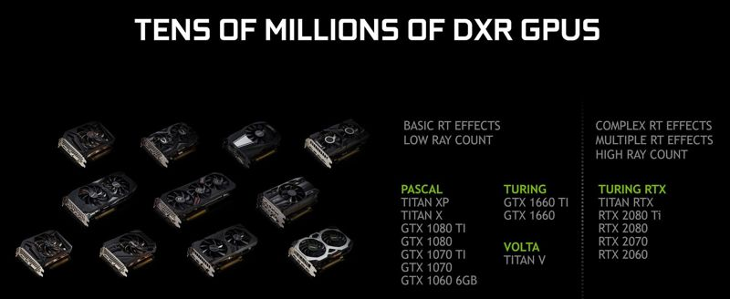 Nvidia supporto Ray Tracing schede GTX