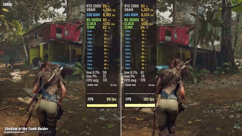 Avere più moduli RAM migliora le prestazioni in gaming