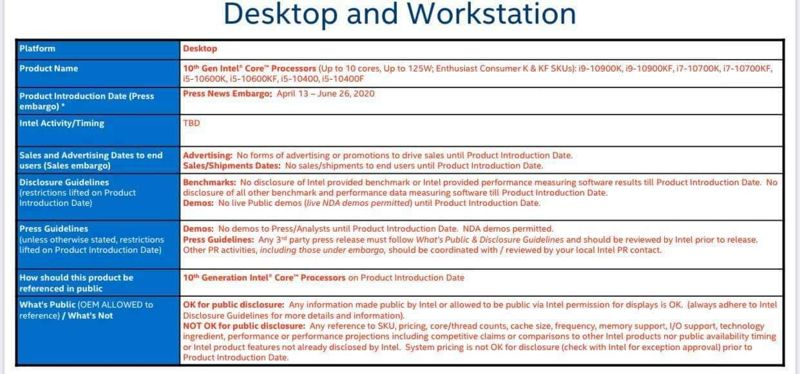 Intel data uscita CPU decima generazione