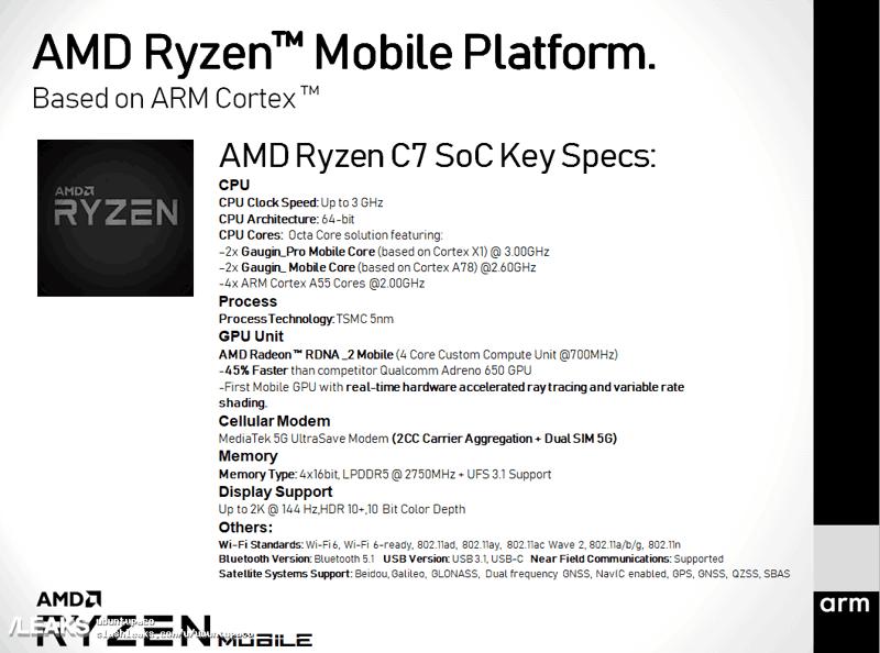 SoC AMD Ryzen C7 per smartphone