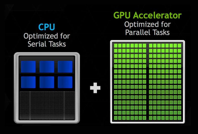 Le GPU sono processori più veloci delle CPU