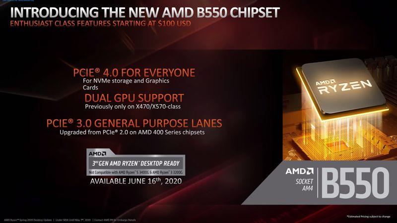 amd B550 chipset caratteristiche