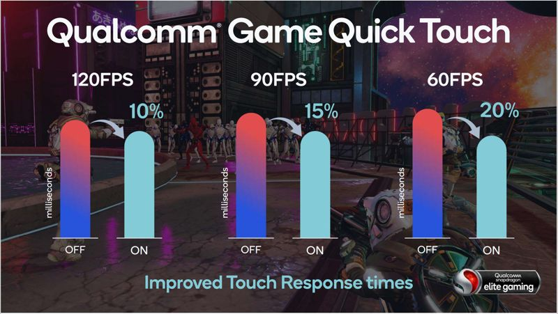 Qualcomm Quick Touch gaming