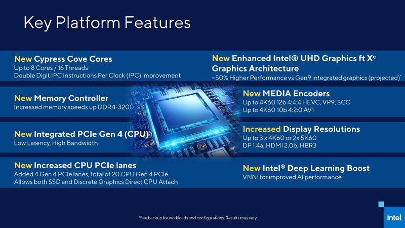 caratteristiche CPU Intel Rocket Lake
