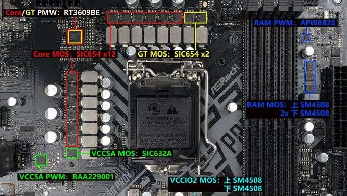 scheda Z590 alimentazione VVCIO_0 - 1 e 2