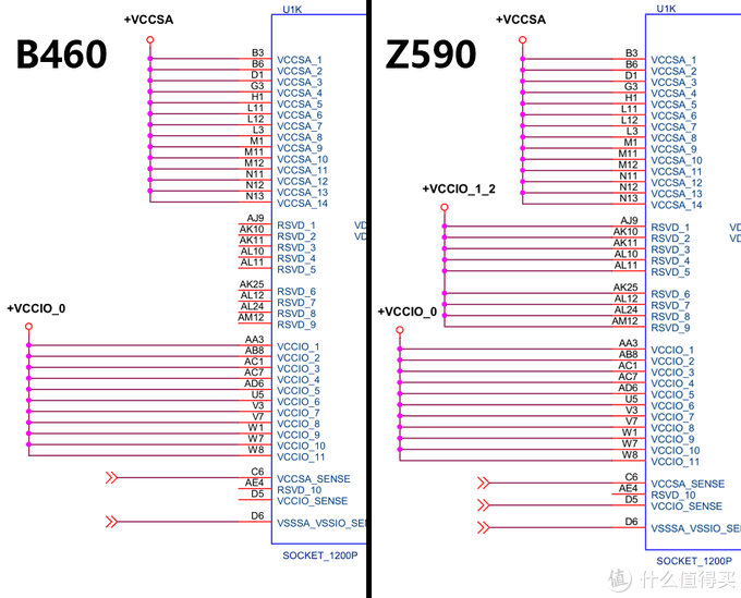 schede madri Z490 non supportano rocket lake