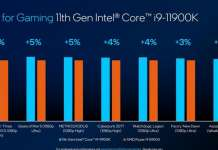 Rocket Lake-S Core i9-11900K