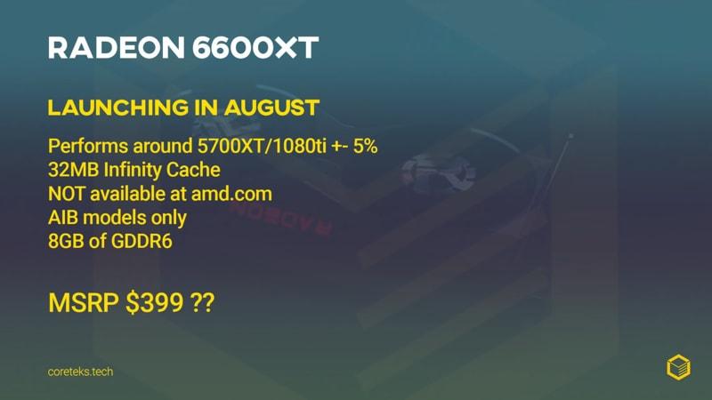 AMD Radeon RX 6600 XT lanciata ad agosto