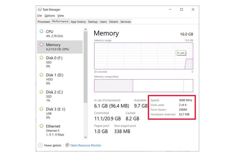 Controllare la velocità della RAM