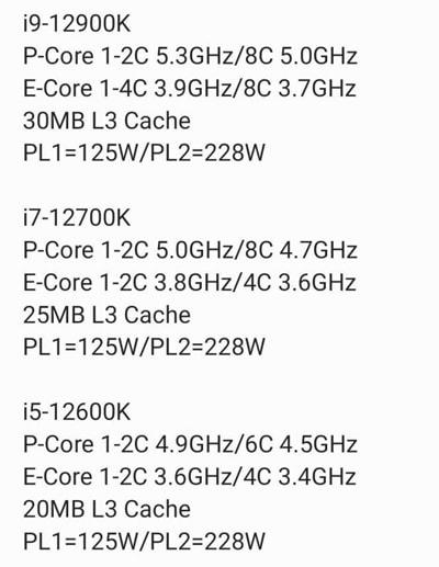 Specifiche CPU Intel Core i9-12900K, i7-12700K e i5-12600K