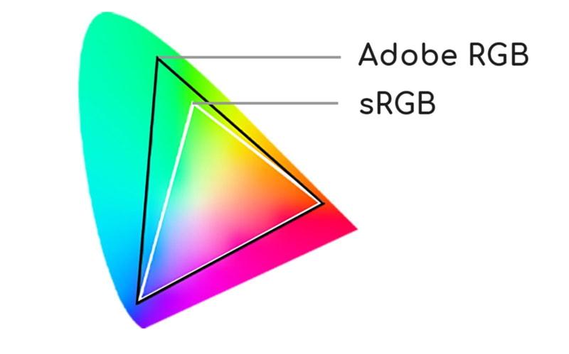Come calibrare la gamma di colori
