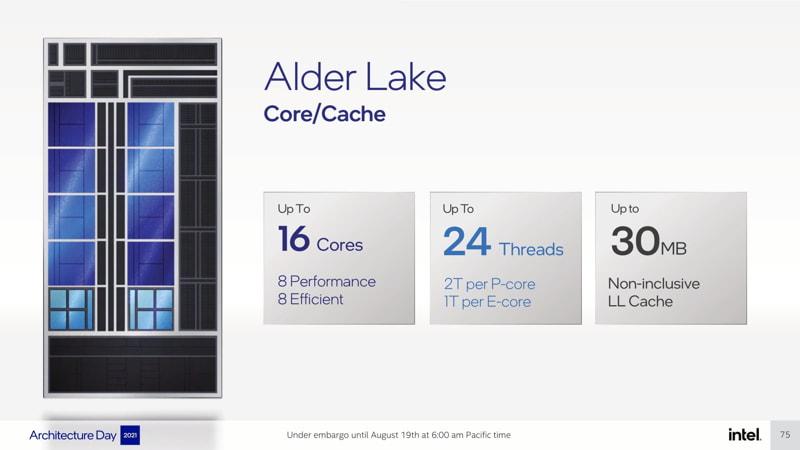Intel Core i9-12900K 16 core 24 thread
