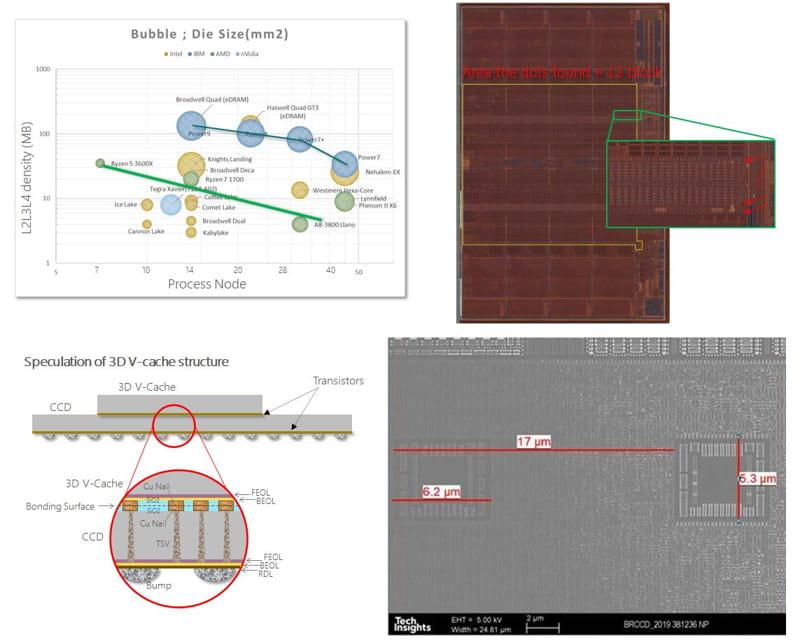 through-silicon TSV